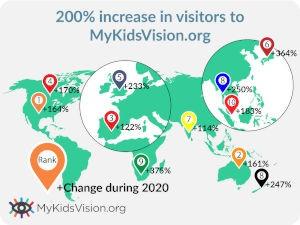 MyKidsVision